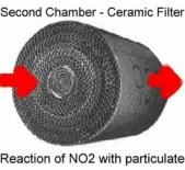DPF Second Chamber Reaction